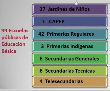 Escuelas Focalizadas ProDASEB 2020.JPG