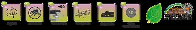 colchones,viscolastica,latex,somieres,canapes,almohadas