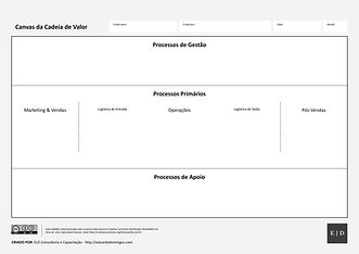 A3-Canvas-da-Cadeia-de-Valor-PT.jpg