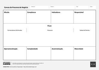 A3-Canvas-do-Processo-de-Negócio-PT.jpg