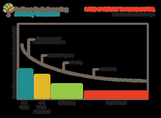 human-capital-graph.png