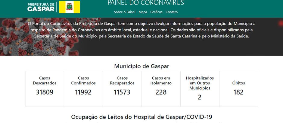 A FAKE NEWS OFICIAL DO SITE DA PREFEITURA DE GASPAR. JÁ SÃO 185 MORTOS