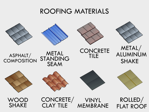 Picking Colors for Roofing and Exteriors