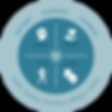 Inclusief_model_1.png