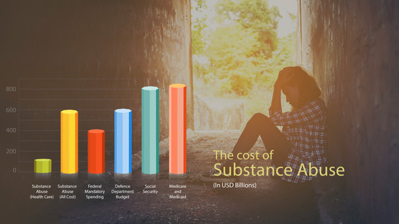 Neuhope Expanding Its Focus to Fight Addiction