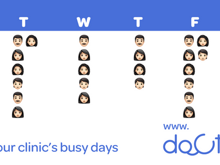 Docterz analytics to know your clinic's traffic.