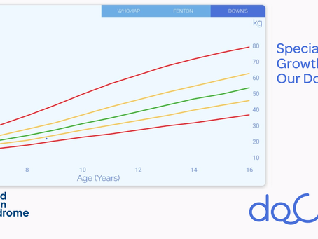Our Downies are special to us. Track them grow on Docterz specialised Down's growth charts.