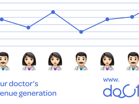 Know each Doctor's revenue contribution on a daily, monthly, yearly basis.