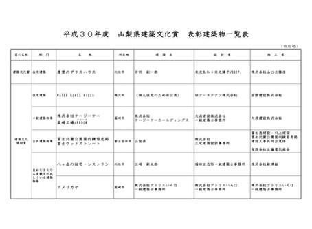 H30山梨県建築文化賞奨励賞受賞