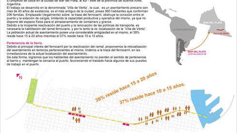 BIAU Bienal iberoamericana de arquitectura y urbanismo