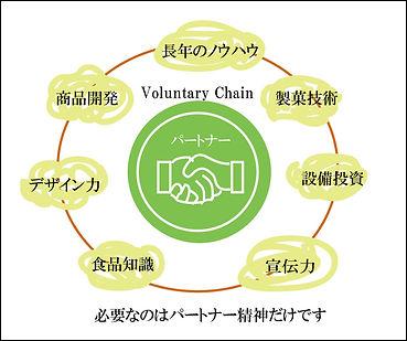 ボランタリー契約図3.jpg