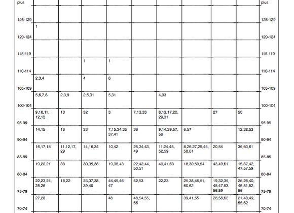 6005-21020   BGTA B FEUILLES PROFIL (PAP) (PQT 50)