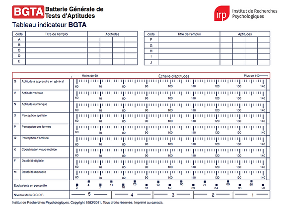 6005-21038   BGTA B TABLEAU INDICATEUR (PQT 50)