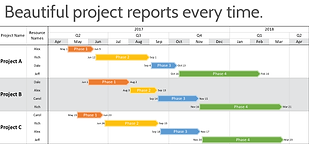 MasterLink project management