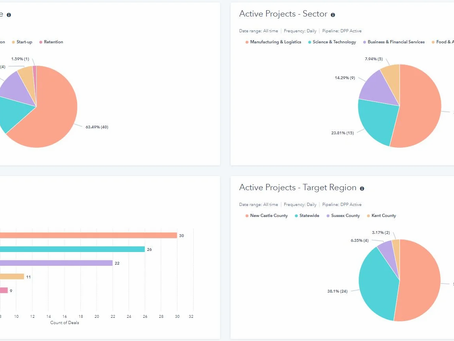 Run Reports in HubSpot without the Reporting Add-On