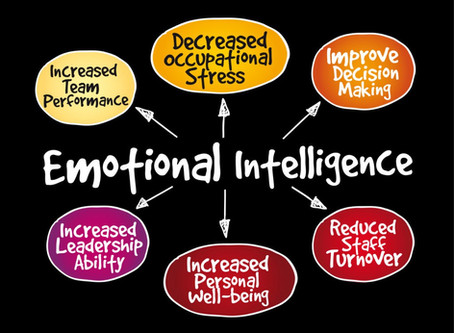 What is the Emotional Quotient?
