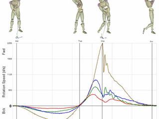 Pelvic Control to Improve Distance