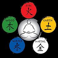 5 elements meditation LOGO-01.png