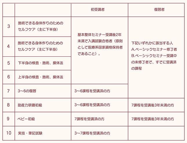 toco_chart002.jpg