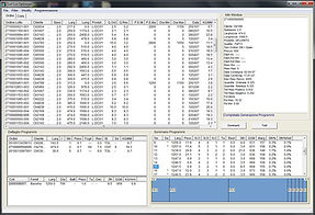 Optimization Software for Coils Cutting