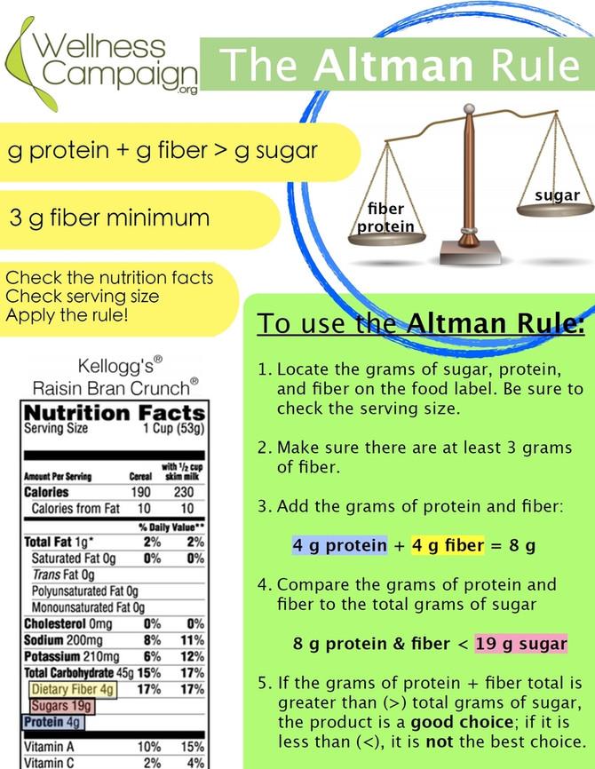 The Altman Rule, Hidden Sugar Buster!