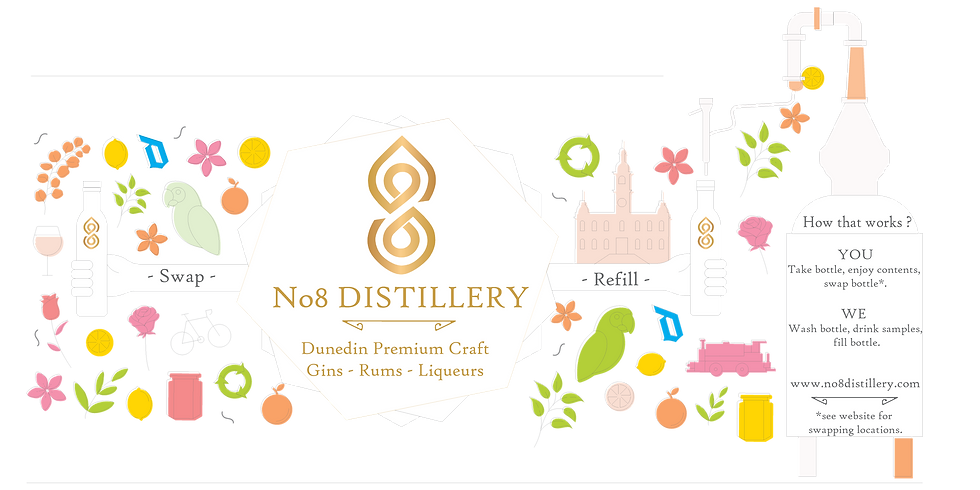 No8 Distillery - Spirits Sustainability & Innovation