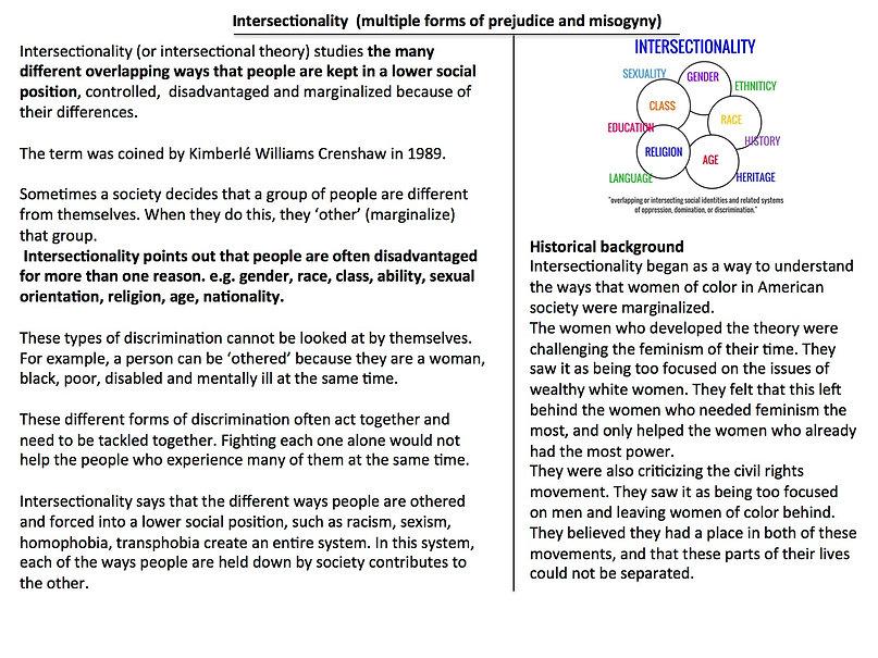 Intersectionality jpg.jpg