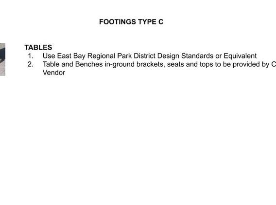 Footing TYPE C Tables.jpg