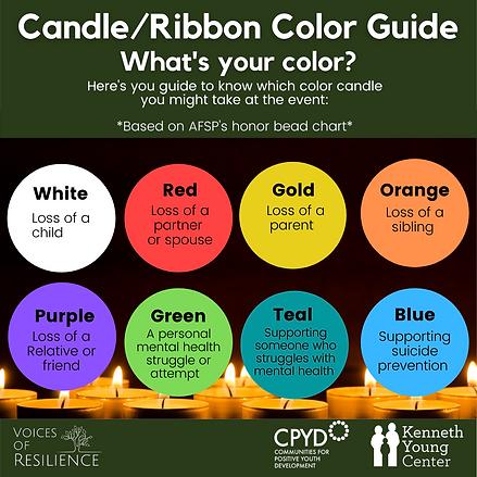 VOR Color Guide .png