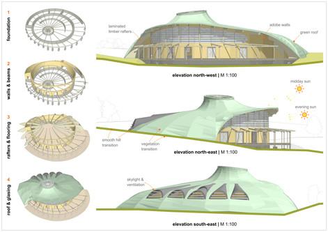 03 Elevations & Construction.jpg