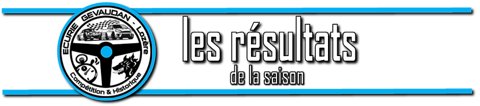 2021 Resultats de la Saison.png