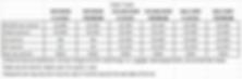 ldsgreekislespricing   Google Sheets.png