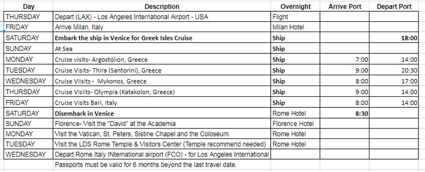greekIslesLDSitin16May.png