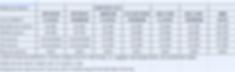 ldsgreekislespricing   Google Sheets 31o