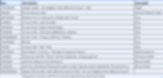 02Nov19LDSGreekIsles   Google Sheets.png