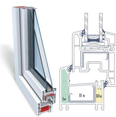 Металопластикові вікна Open Teck