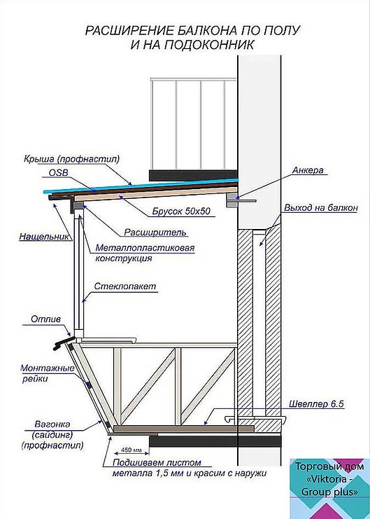 виносне скління балкону