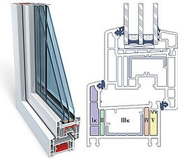 Металлопластиковые окна опентек
