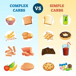 Goede en slechte koolhydraten