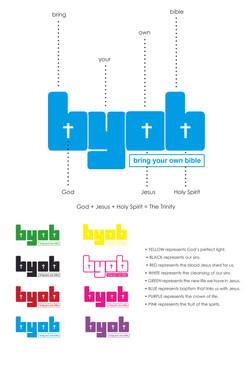 BYOB Logo Explained
