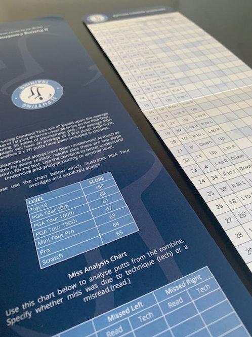 Combine Scorecards