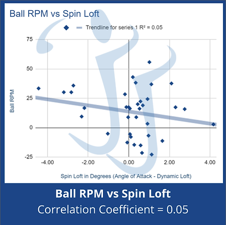 RPM vs AofA (1).png