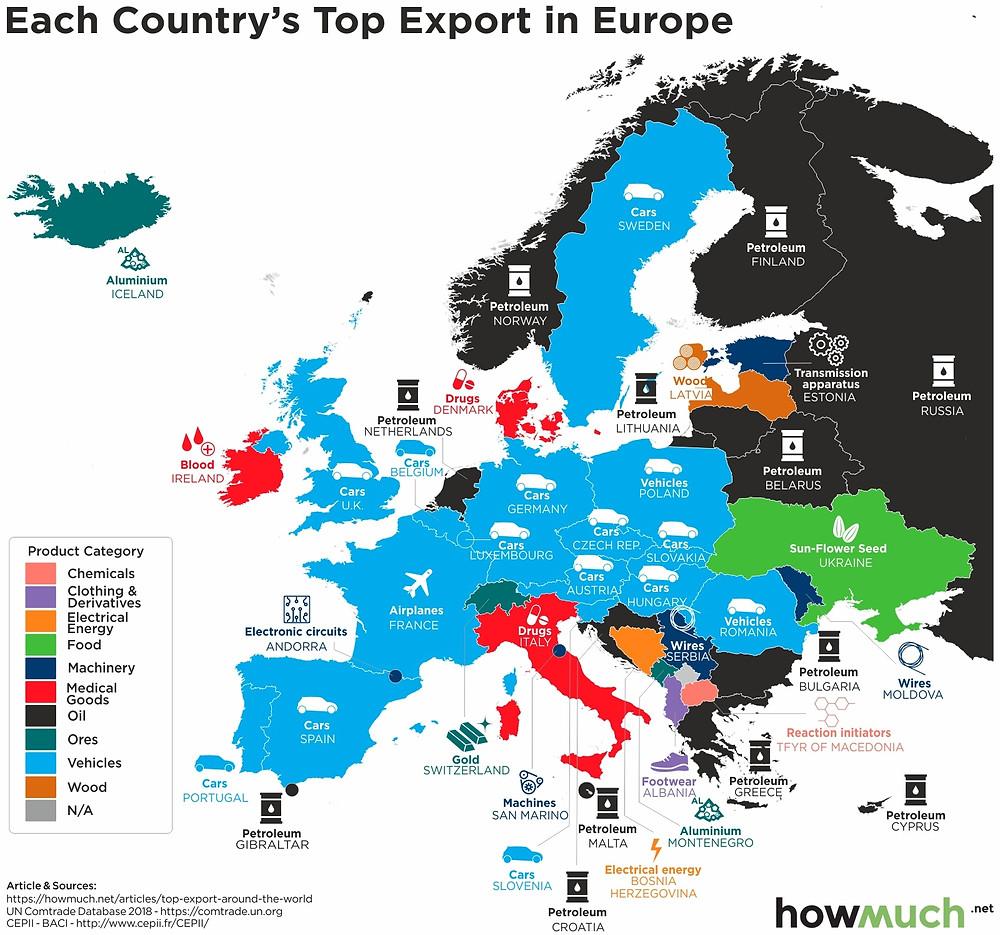Найбільша експортна галузь країн в Європі