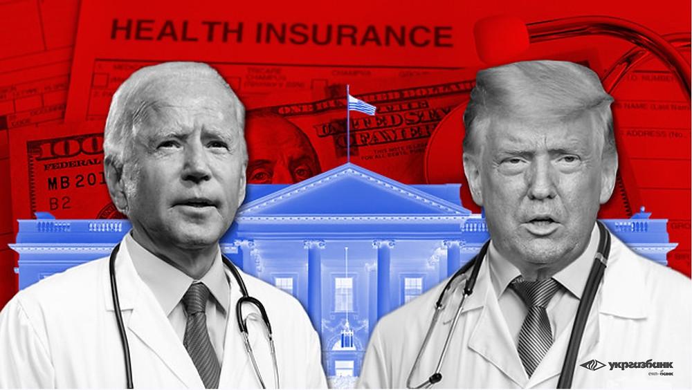 Трамп скасував обовязкове медичне страхування (Obama Care), але не запропонував гідної альтертативи для населення. Байден планує представити свою программу страхування.