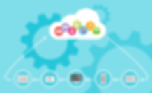 cloud-computing-1989339_960_720.png