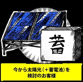 蓄電池&太陽光パネル.png
