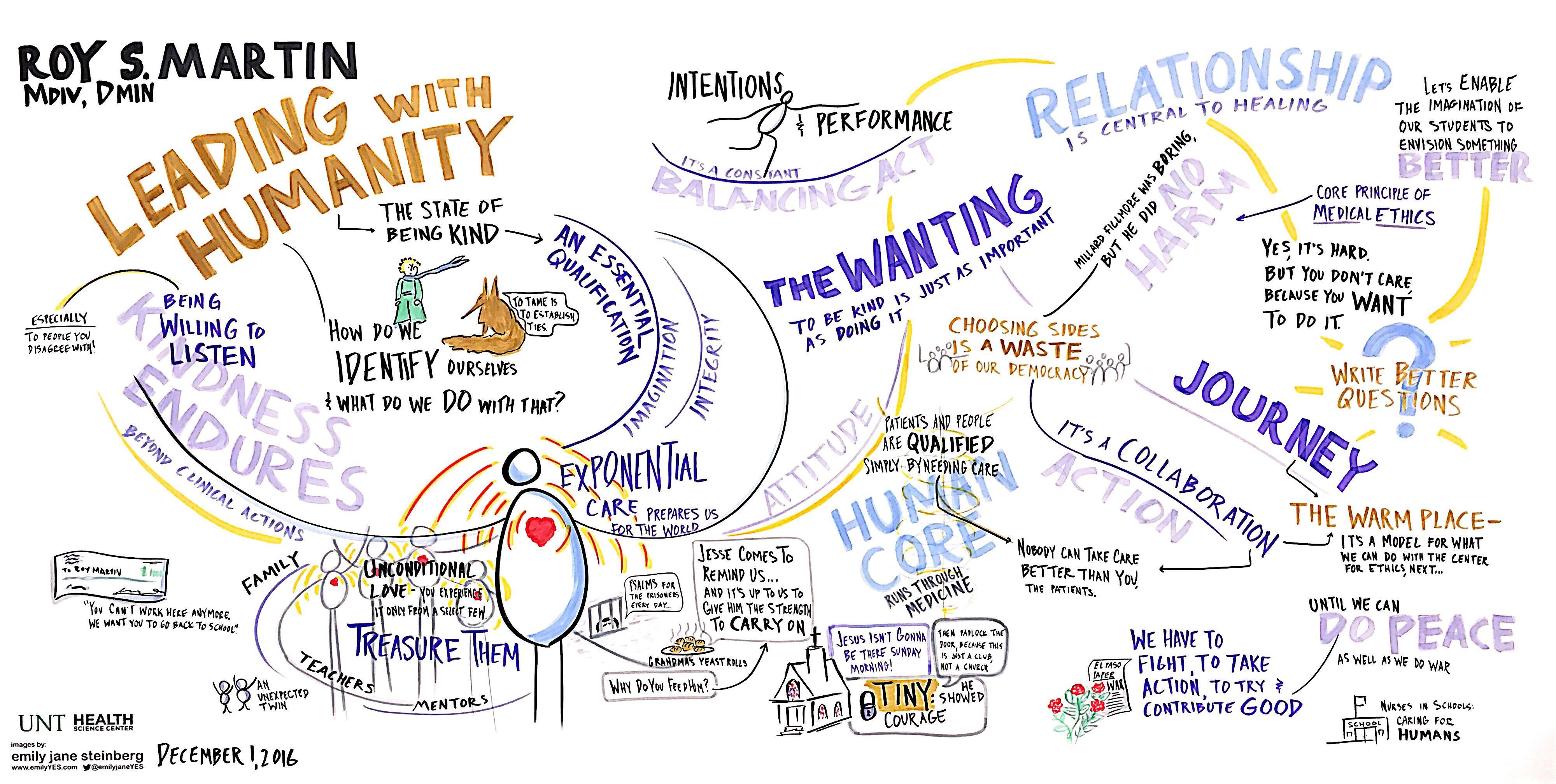 LeadingWithHumanity