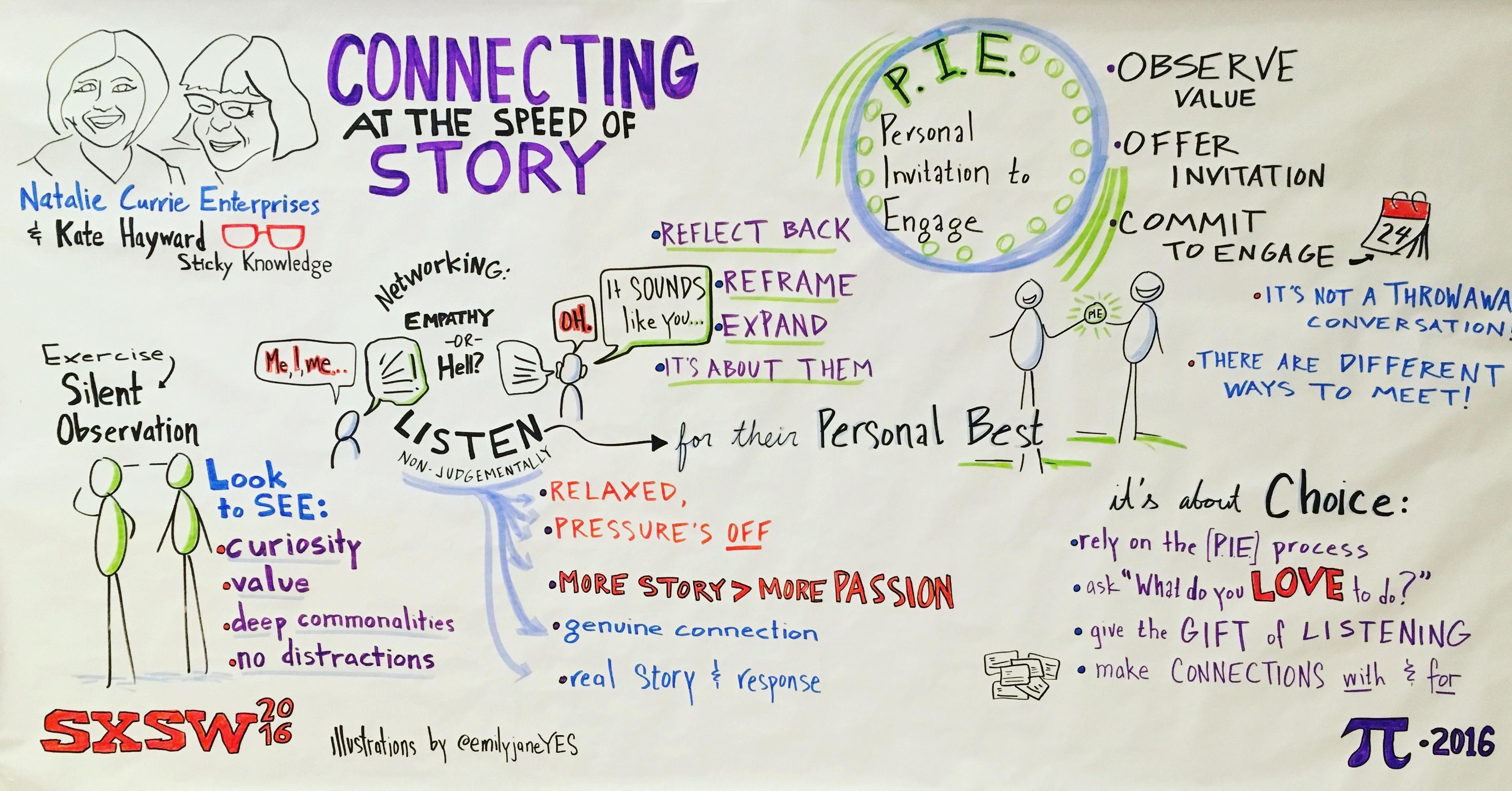 StoryConnectSXSW