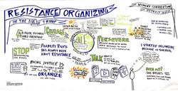 WC-ResistanceOrganizing