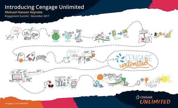 Cengage Unlimited Keynote